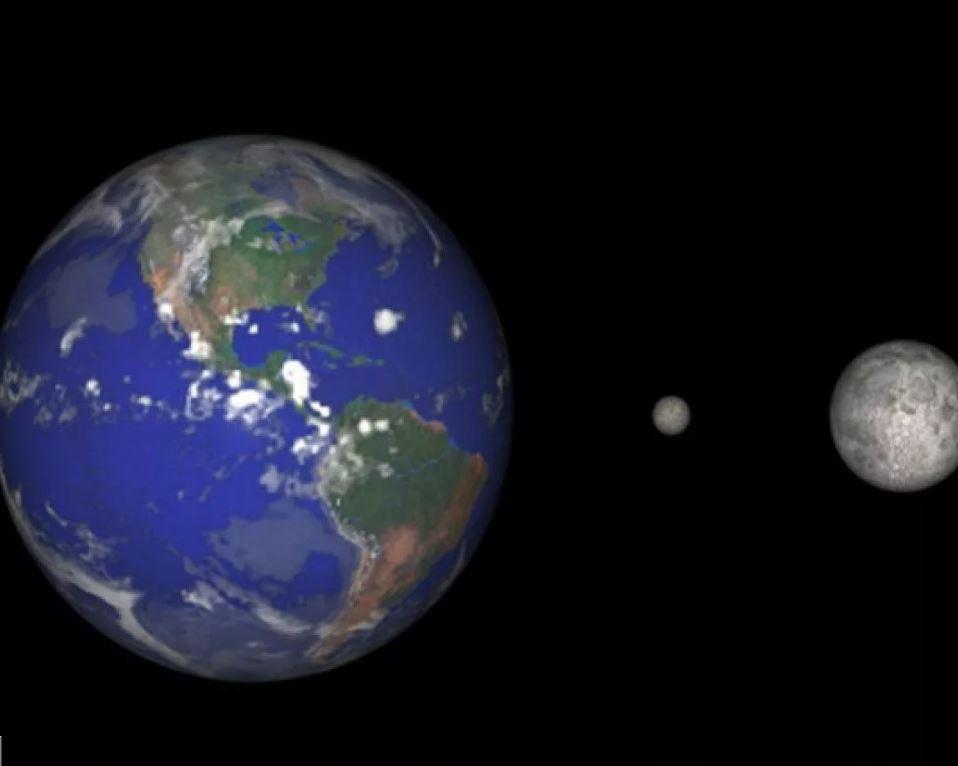 Спутники-луны Земли.