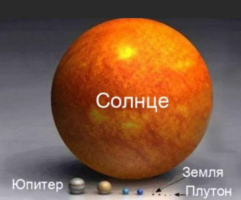 Сравнение Солнца с планетами звёздной системы.