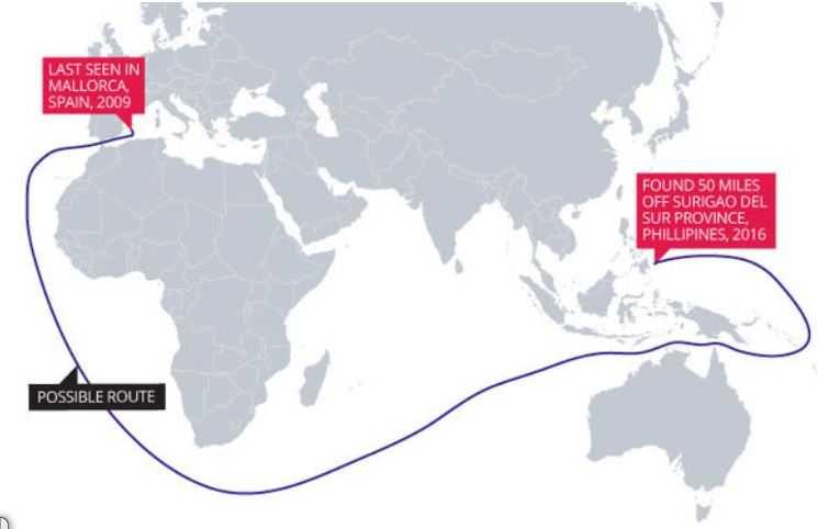 Предположительный маршрут, по которому дрейфовал мумифицированный капитан.