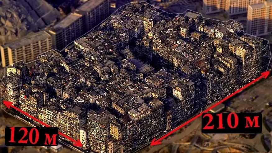 Самый густонаселенный город в мире - город-крепость Коулун.