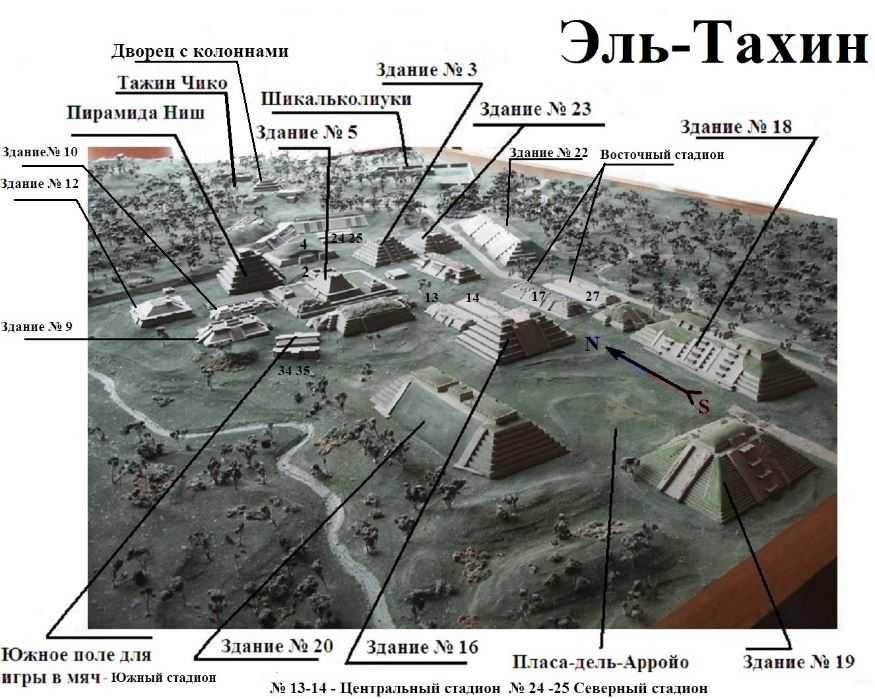 План центральной части города.