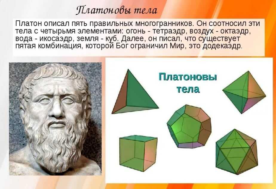Платоновы тела. Платон описал пять правильных многогранников.