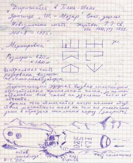 Рисунок указывающий на последствие столкновения с горой и крушение НЛО. А так же загадочные символы на объекте.